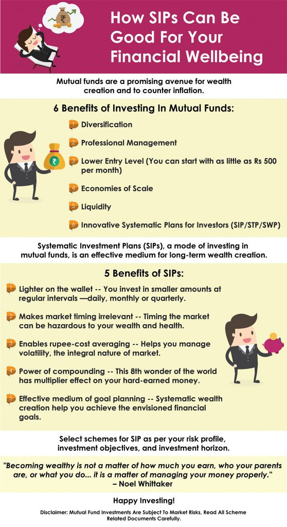 MUTUAL FUNDS SIP ADVANTAGES