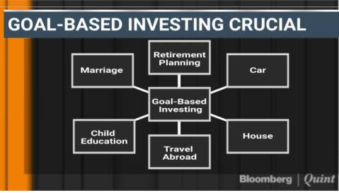 Mutual Fund SIP Portfolio - A 10 step Guide to create wealth